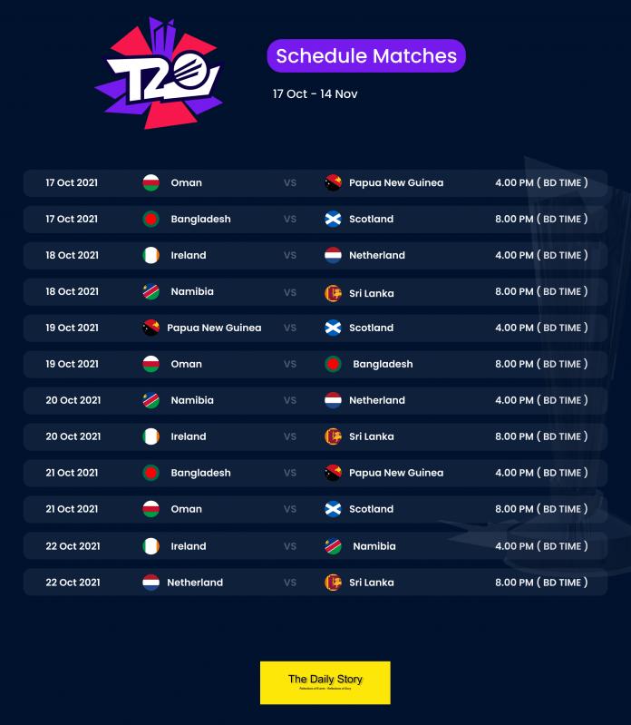 আইসিসি টি -২০ বিশ্বকাপ ২০২১ সময়সূচী: বাংলাদেশের প্রথম ম্যাচ স্কটল্যান্ডের বিপক্ষে